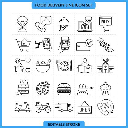 Restaurant Line Icon Set. Editable Stroke