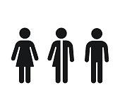 istock Restroom gender symbols 1177896837