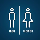 Restroom male and female sign