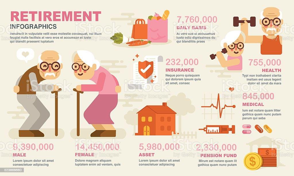 Retirement Infographics vector art illustration