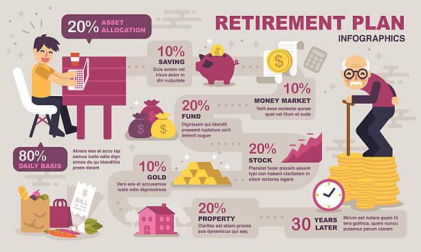 Ruhestand Sie Infografiken – Vektorgrafik