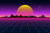 Retro background futuristic landscape 1980s style. Digital retro landscape cyber surface. Retro music album cover template sun, space, mountains