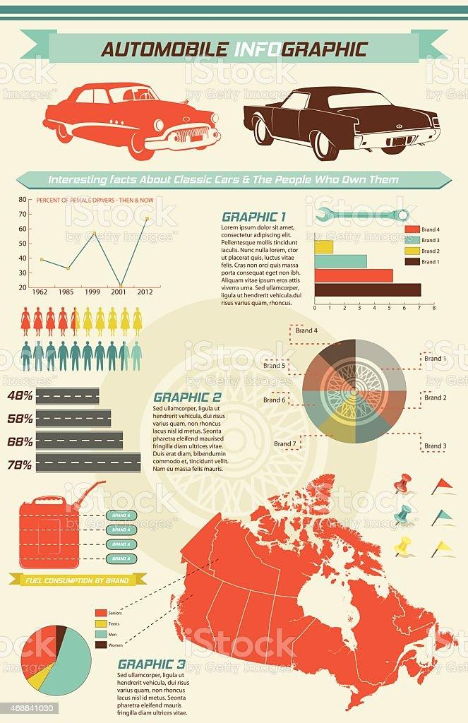 Retro Auto Infografik Mit Diagrammen Und Motorsportelementen Stock ...