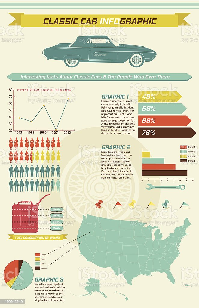Retro Car Infographic With Elements royalty-free stock vector art