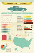 Retro Car Infographic With Elements