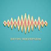 Retro card with sound waveform