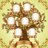 Retro family tree with flowers, gold photoframeworks and banners