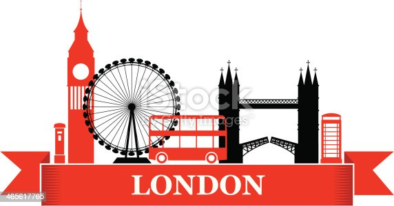A banner with london skyline. Click below for more london, british and travel images.