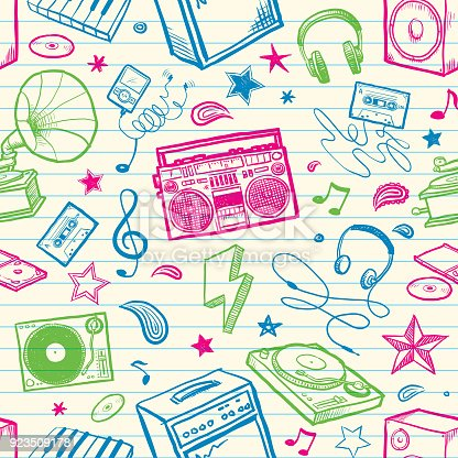Retro old school music background