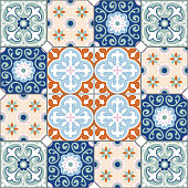 Retro peranakan or victorian style tiles pattern.