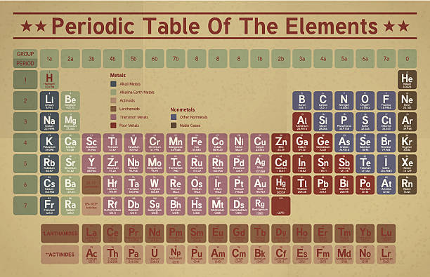 Retro Periodic Table Of The Elements Vector illustration of periodic table of the elements. mercury metal stock illustrations