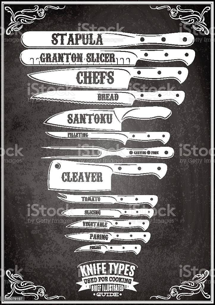 retro poster with set of different types of knives vector art illustration