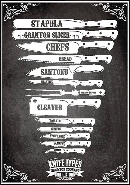 retro poster with set of different types of knives retro poster with a set of different types of knives utility knife stock illustrations