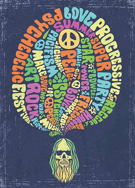 Retro Poster With Skull Vector Art Illustration