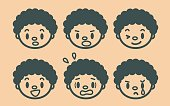 Retro Outline Characters Emoticons, Manga Style, Cartoon, Vector art illustration.