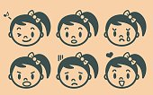 Retro style cute girl with pigtails and hair bow emoticons, face outline