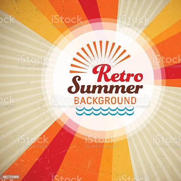 Retro summer background vector id482724985?b=1&k=6&m=482724985&s=612x612&h=af8dqlrfi8fp8cme8 j3w1xbon0cxnlrkrfqhsejzom=