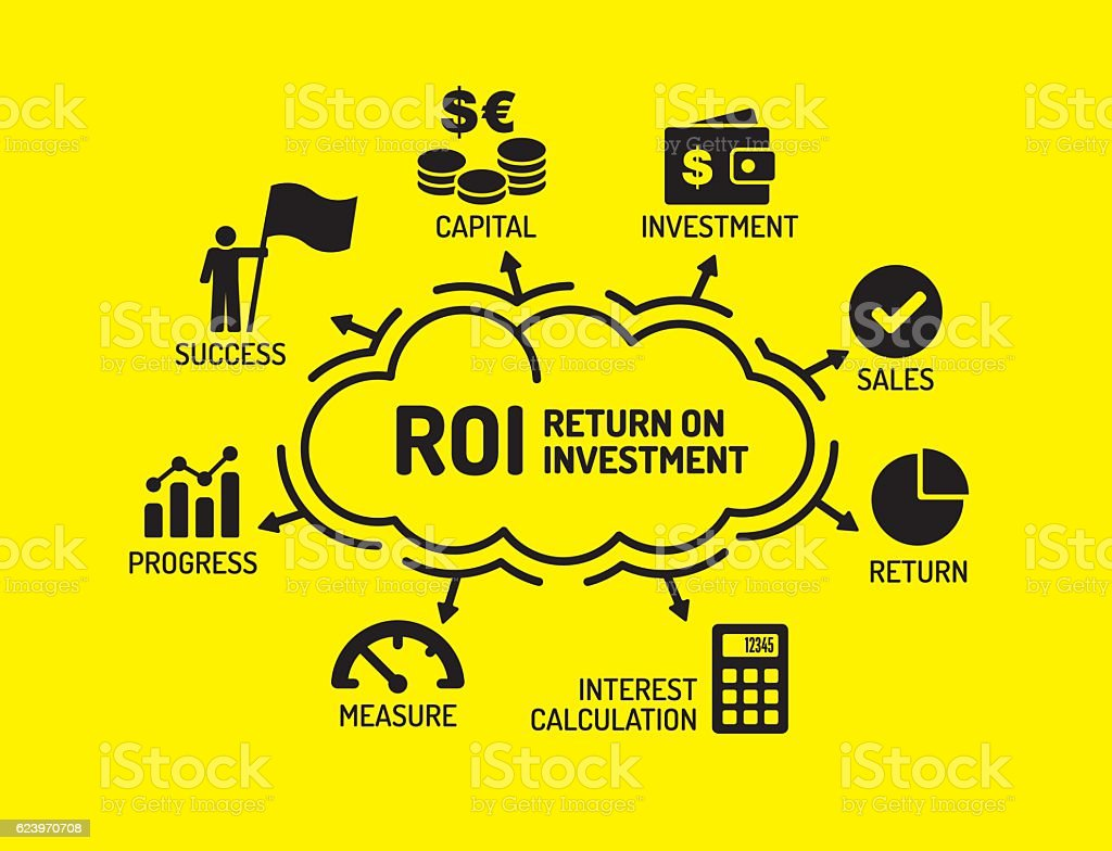 ROI Return on Investment. Chart with keywords and icons vector art illustration