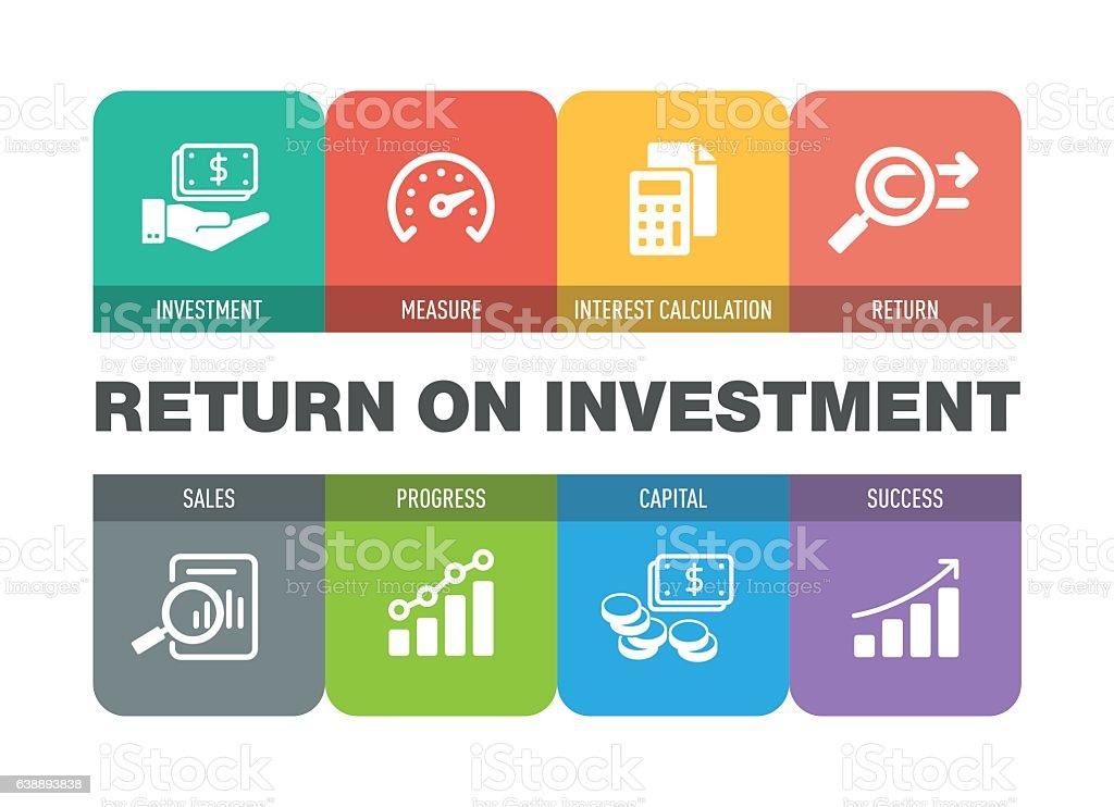 Return on Investment Icon Set vector art illustration