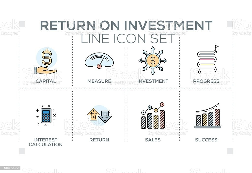 how to find return on investment