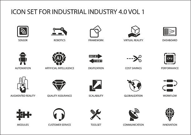 Reusable icon set for industry 4.0 Reusable icon set for industry 4.0 augmented reality sustainable stock illustrations
