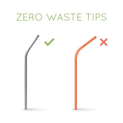 Reusable steel drinking straw instead of plastic straw.