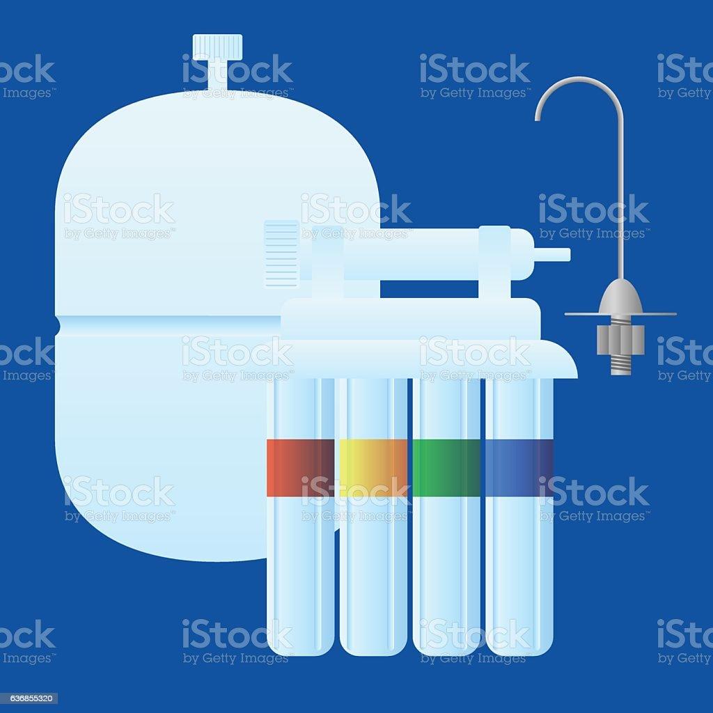 Reverse osmosis system vector art illustration