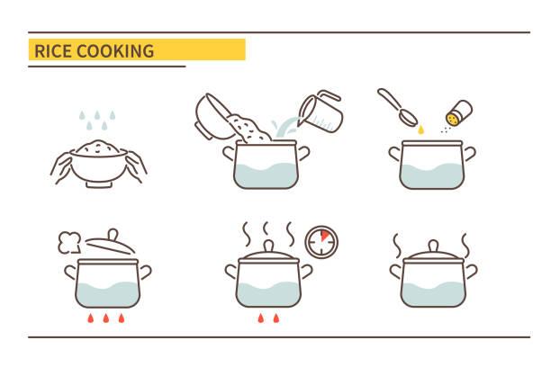 ilustraciones, imágenes clip art, dibujos animados e iconos de stock de arroz cocina - receta instrucciones