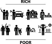 Rich and Poor Man Financial Pictogram