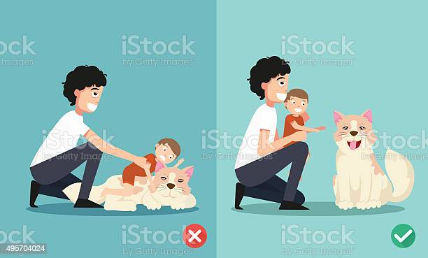 Right and wrong ways for new parents to taking care vector id495704024?b=1&k=6&m=495704024&s=612x612&h=k5az9k3qln5yhksqjhdecfboinepsxih5enhmljx8cc=