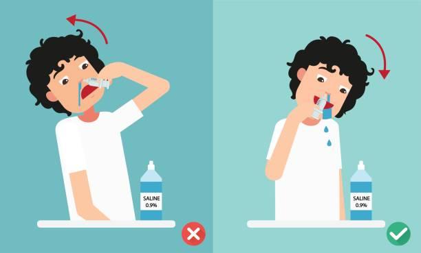 stockillustraties, clipart, cartoons en iconen met goed en kwaad manieren van reinigen van uw neusgaten, illustratie. - infuusoplossing