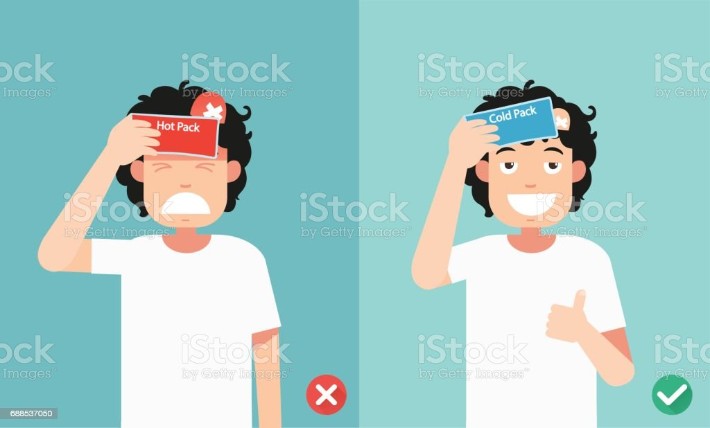 Right and Wrong ways of using cold and heat packs for injury,illustration. vector art illustration