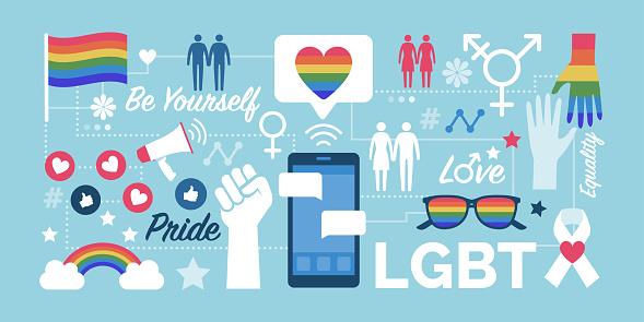 LGBT rights and social media community