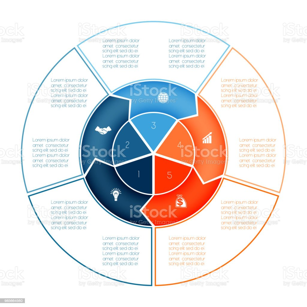 Ring Diagram Chart Template Data Wiring Diagrams - Operations flow chart template