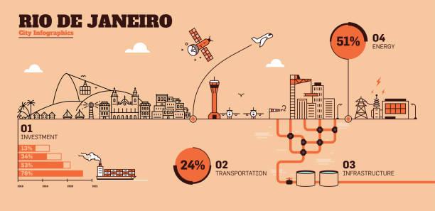 ilustrações de stock, clip art, desenhos animados e ícones de rio de janeiro city flat design infrastructure infographic template - rio de janeiro