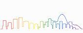 Rio de Janeiro Gay-Friendly Skyline