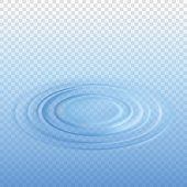 Ripple effect on water from a falling drop with transparency. Isolated vector illustration