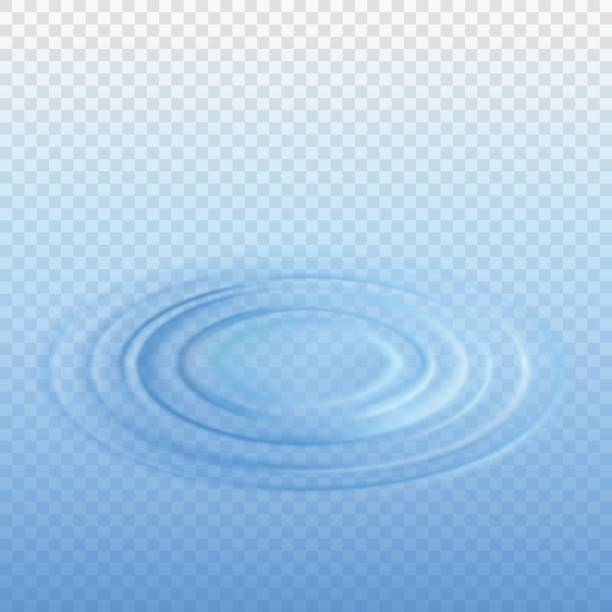 Ripple effect on water from a falling drop with transparency. Ripple effect on water from a falling drop with transparency. Isolated vector illustration rippled stock illustrations