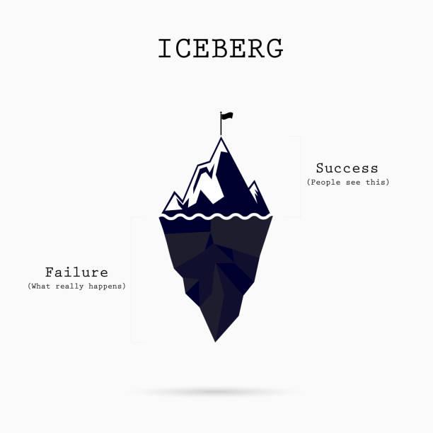 ilustrações de stock, clip art, desenhos animados e ícones de risk analysis iceberg vector layered diagram.iceberg on water infographic template.business and education idea concept. - iceberg