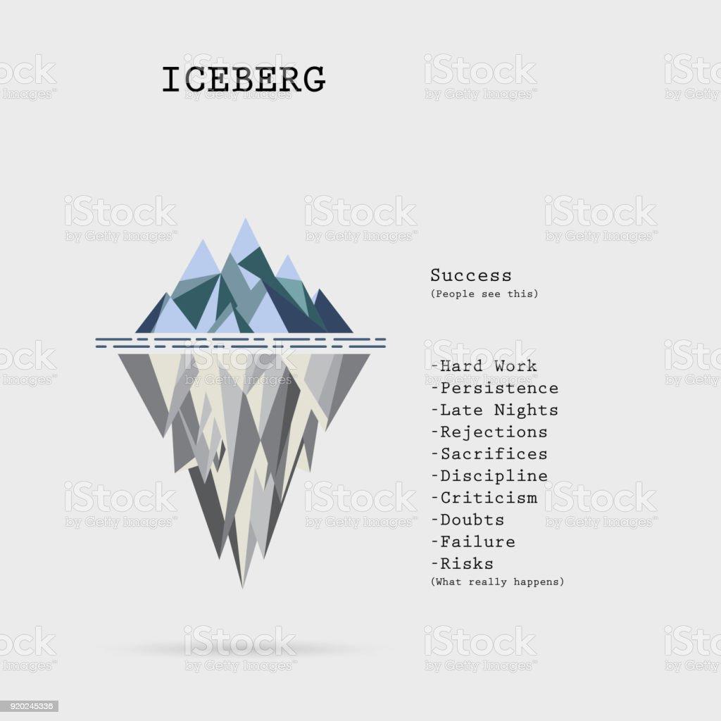 Diagrama En Capas De Vectores De Iceberg De Análisis De Riesgo ...