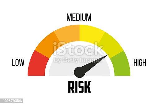 istock Risk concept on speedometer. Vector icon 1057970566