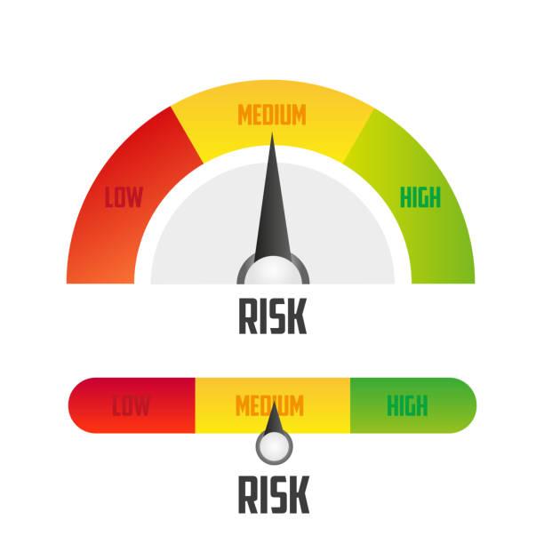 Risk concept on speedometer. Vector icon Risk concept on speedometer. Vector icon low stock illustrations