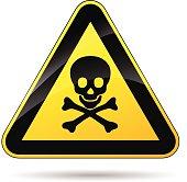 risk of dead sign