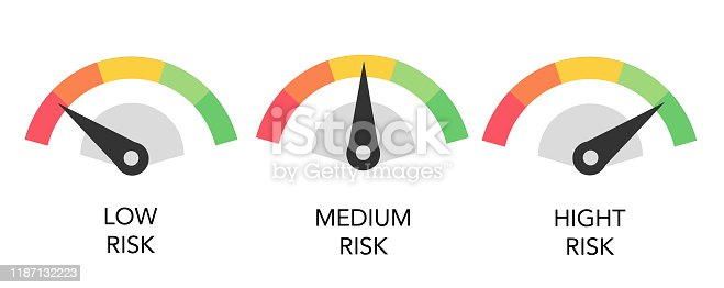 Risk rate concept with flat design speedometer. Vector illustration