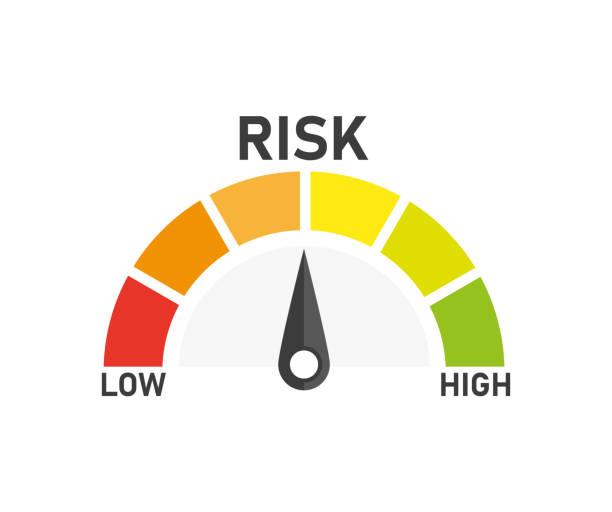 risiko tachometer symbol oder zeichen von verschiedenen farben mit schwarzem pfeil. vektor-illustration. - abenteuer stock-grafiken, -clipart, -cartoons und -symbole