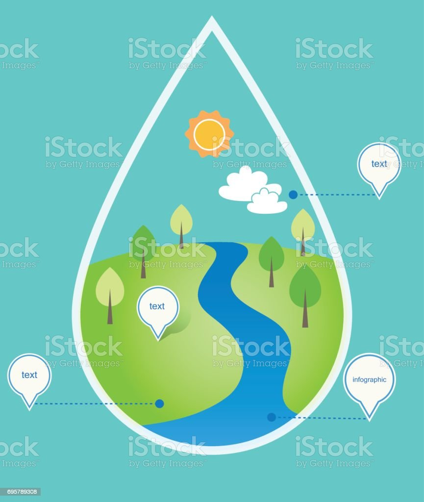 River and Green Hills. Water Concept Infographics vector art illustration