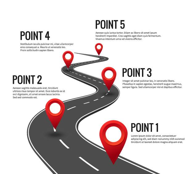 Road infographic. Curved road timeline with red pins checkpoint. Strategy journey highway with milestones concept Road infographic. Curved road timeline with red pins checkpoint. Strategy journey highway with milestones vector concept highway stock illustrations