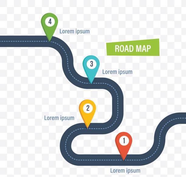 stockillustraties, clipart, cartoons en iconen met routekaart met kleurrijke heldere markeert merkers en weg - roadmap