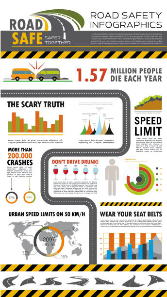 Road safety infographics poster design vector art illustration