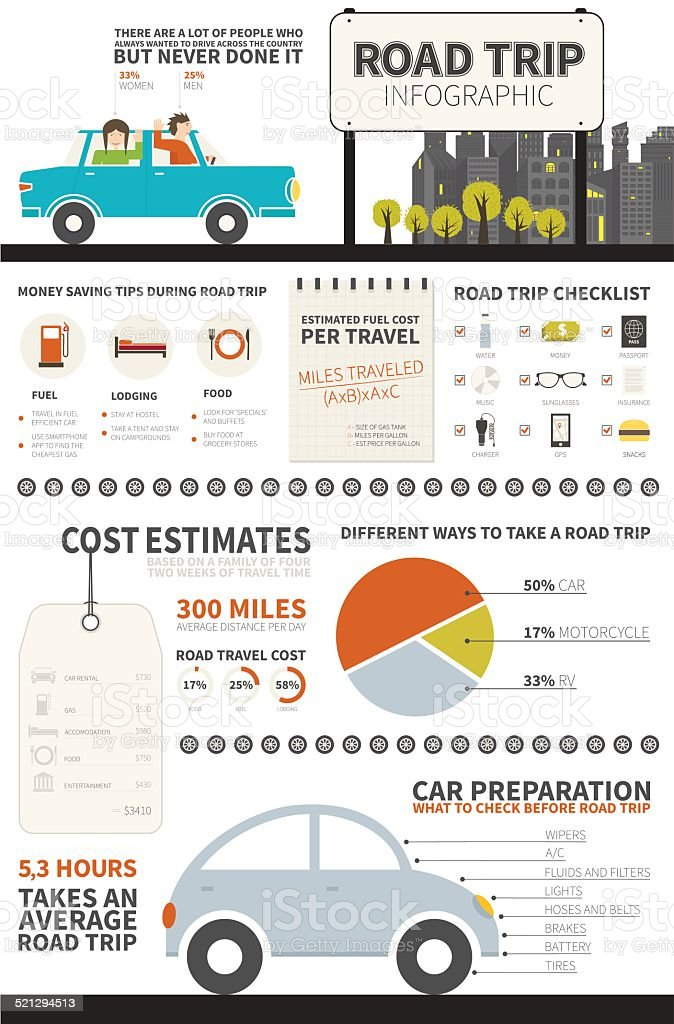 Road Trip Infographic vector art illustration